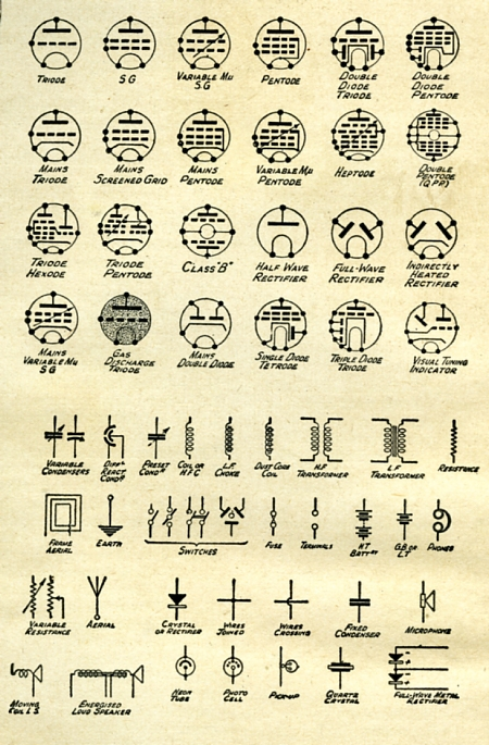Radio Schematic Symbols - Wiring Diagram Description on ham radio circuits, ham radio block diagram, ham receiver schematic, ham radios for beginners,